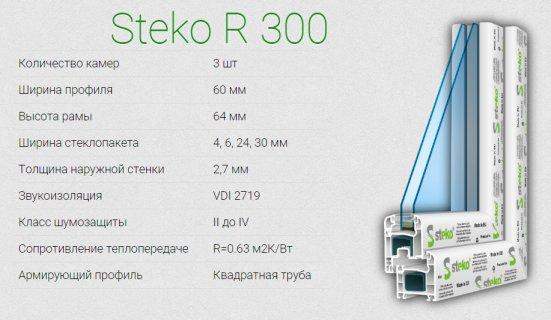 STEKO R300